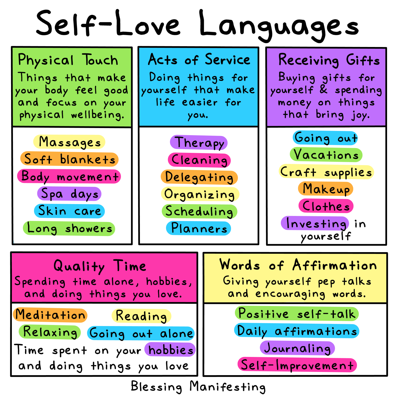 self-love languages