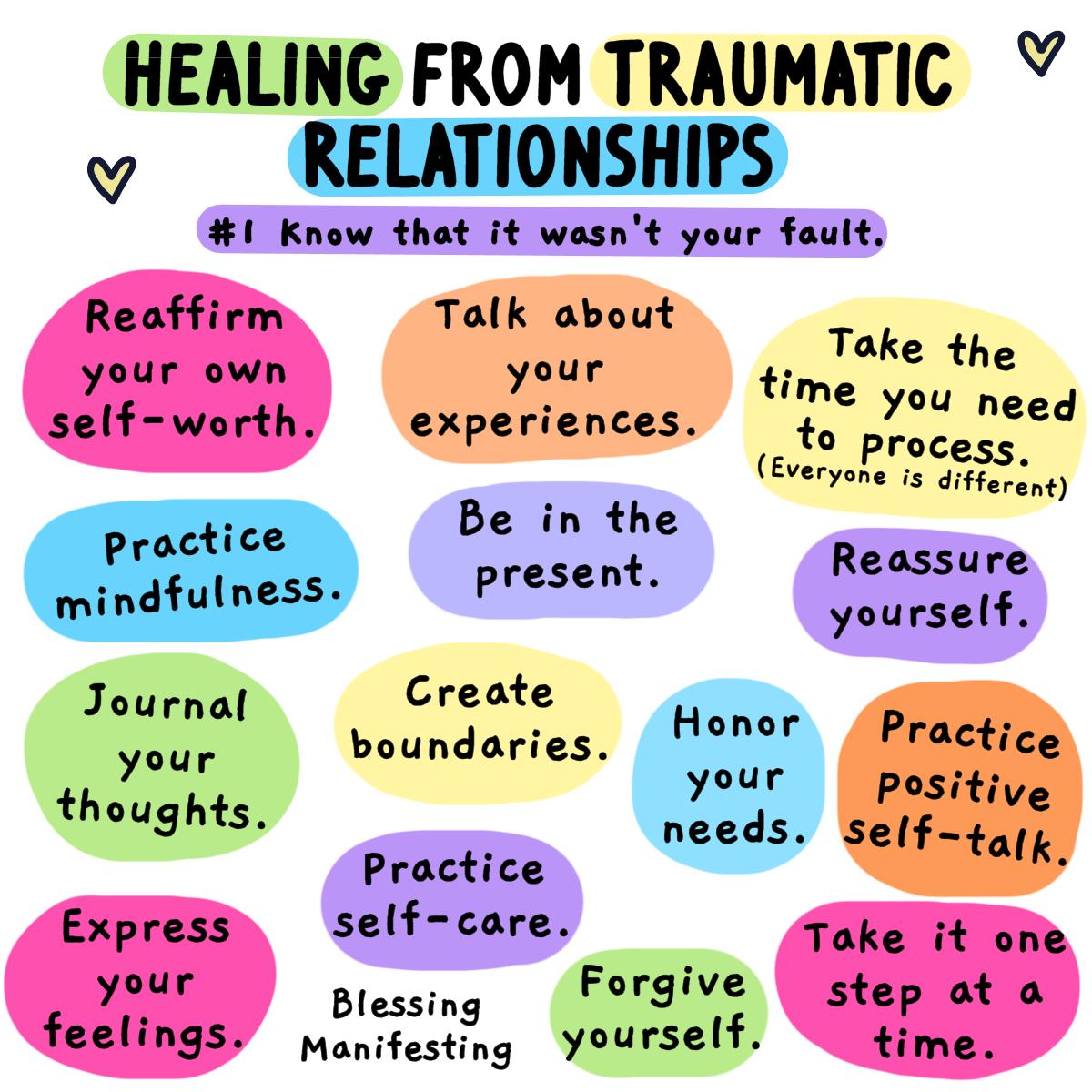 traumatic relationship