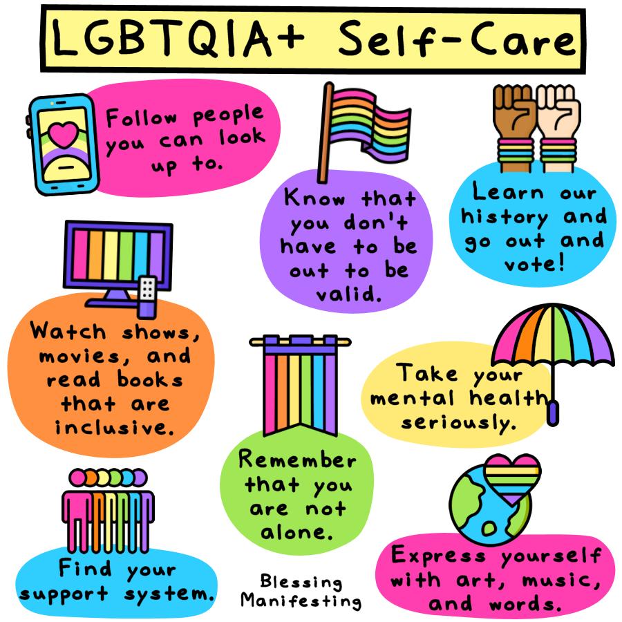 lgbtqia self-care